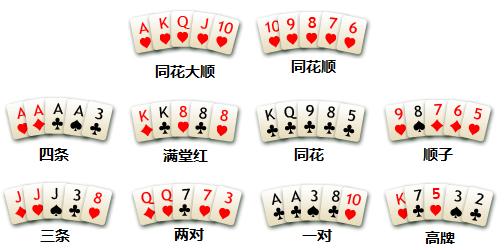 poker_hands2